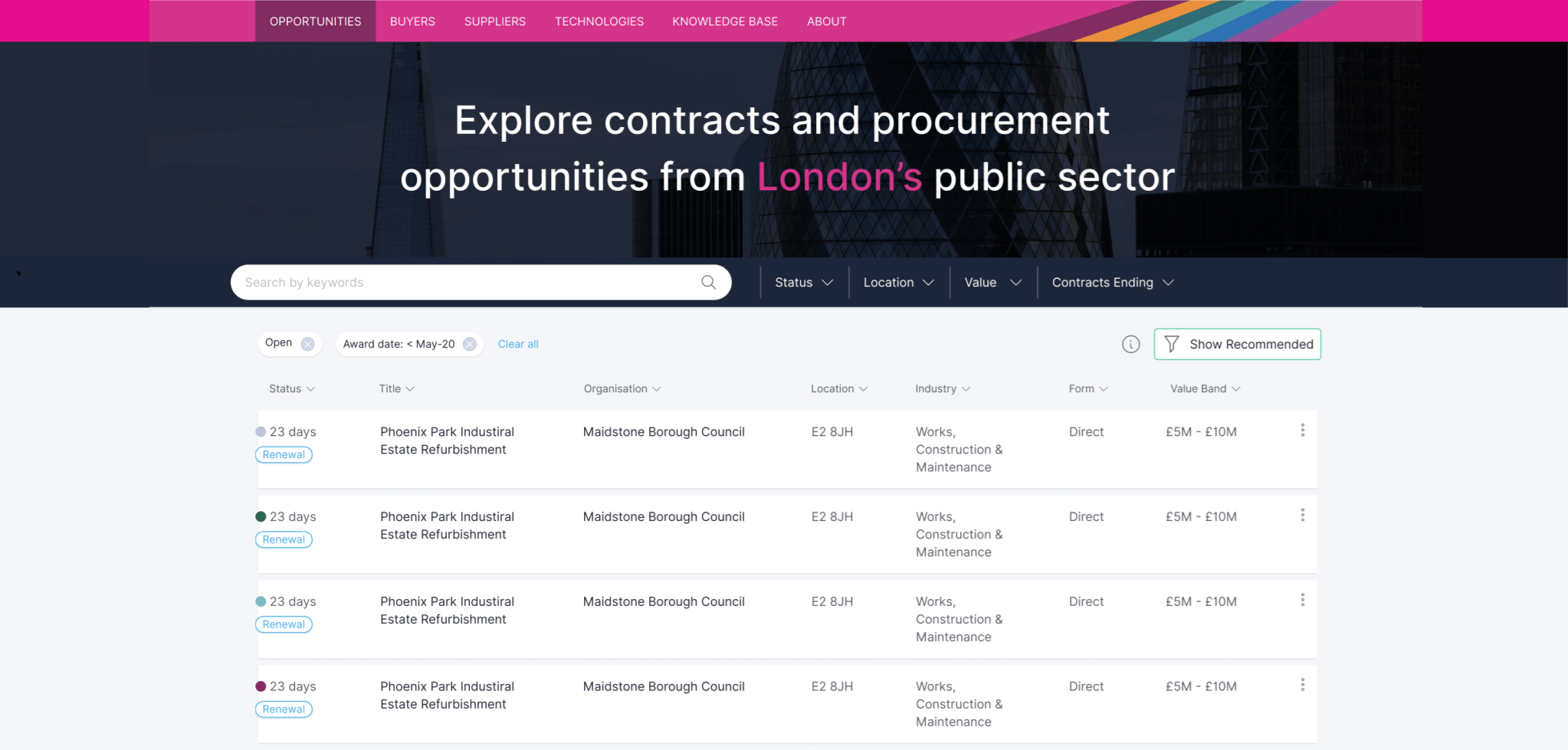 Thirty3 procurement opportunities