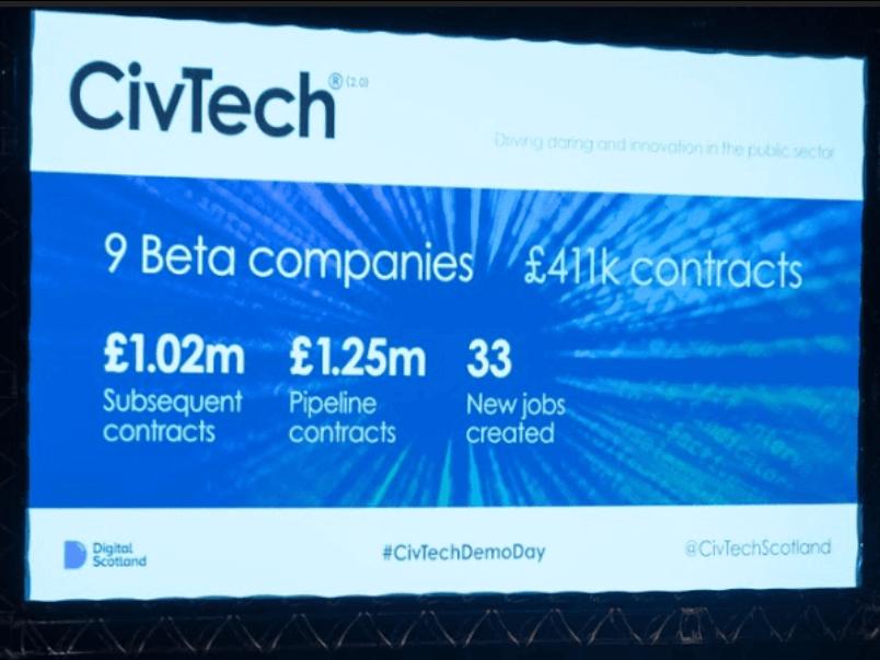 CivTech scotland